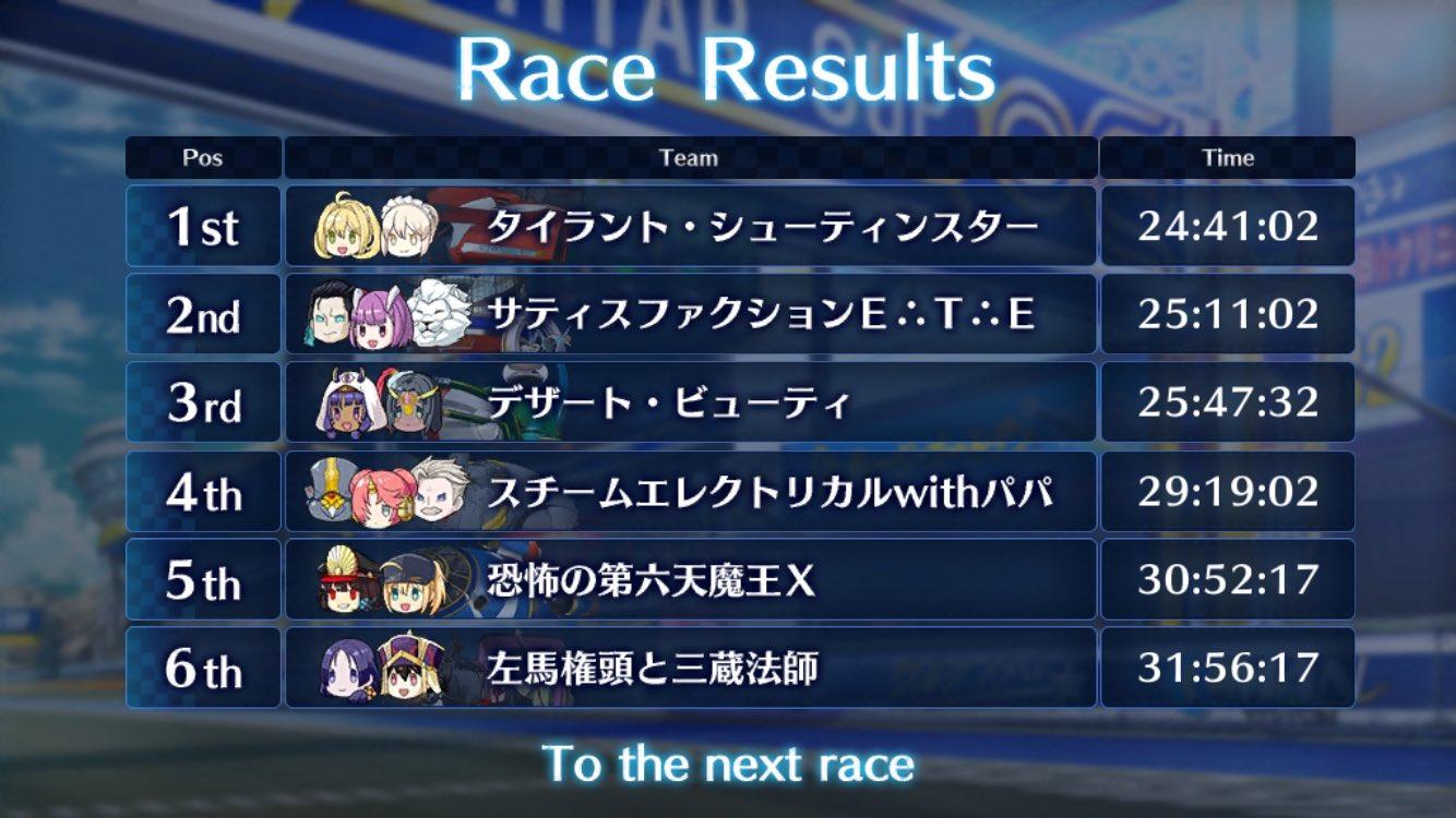 『Fate/Grand Order』プレイ感想その367 ネロちゃまとメイドオルタチームがトップで終了した第1レースに続いて次なる第2レースがスタート