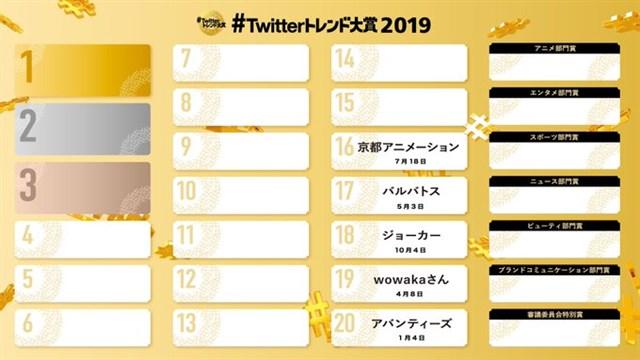 トレンド 大賞 2019